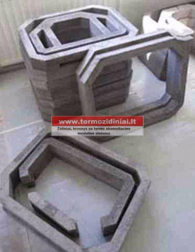 Modulinės akumuliacinės krosnys – naujiena šilumos rinkoje 867183879