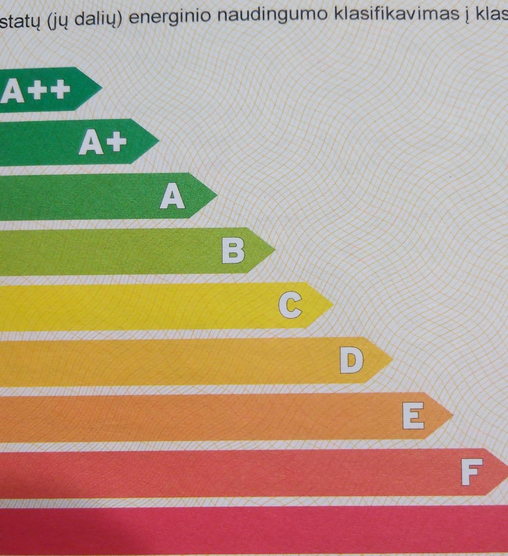 Energinio naudingumo sertifikavimas. TEL.:861645660