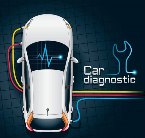 Mobili AutoDiagnostika