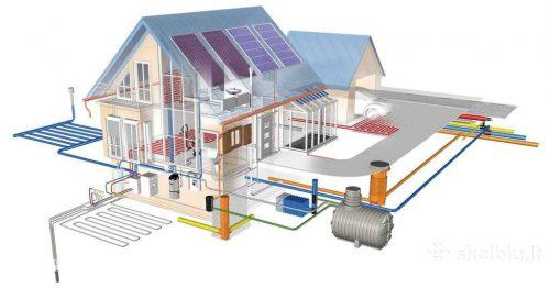 Vandentiekio- Nuotekų Inžinerinių Tinklų Statyba